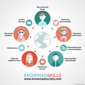 Knowmad-Skills